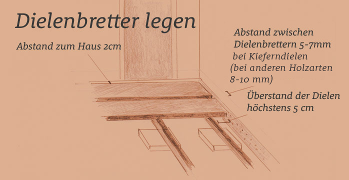 tipps f r die verlegung einer terrasse aus holz. Black Bedroom Furniture Sets. Home Design Ideas