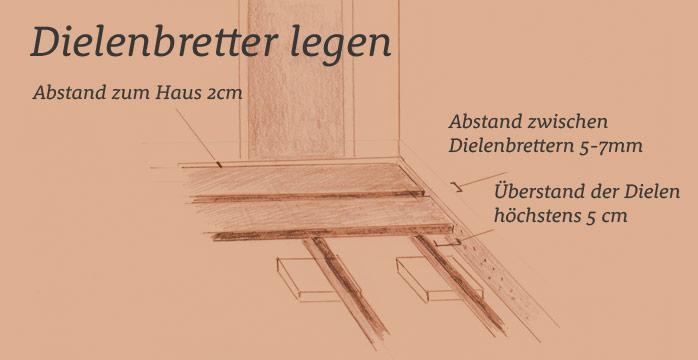 terassendielen4 holz lumbeck. Black Bedroom Furniture Sets. Home Design Ideas