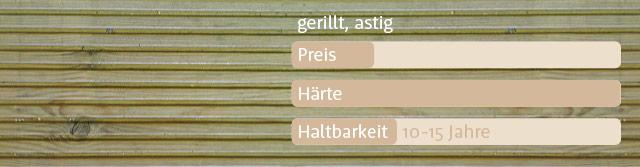 kiefer-terrassendielen-vergleich