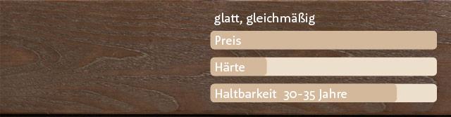 Terrassenholz Thermoesche vergleich Preis Haltbarkeit