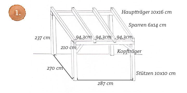 Terrassenueberdachung-Konstruktion