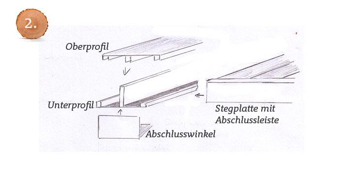 Terrassenueberdachung-Stegplatte